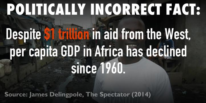 Africa aid