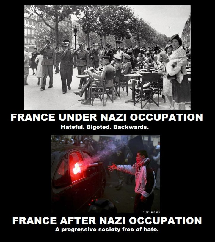France 1940s and now