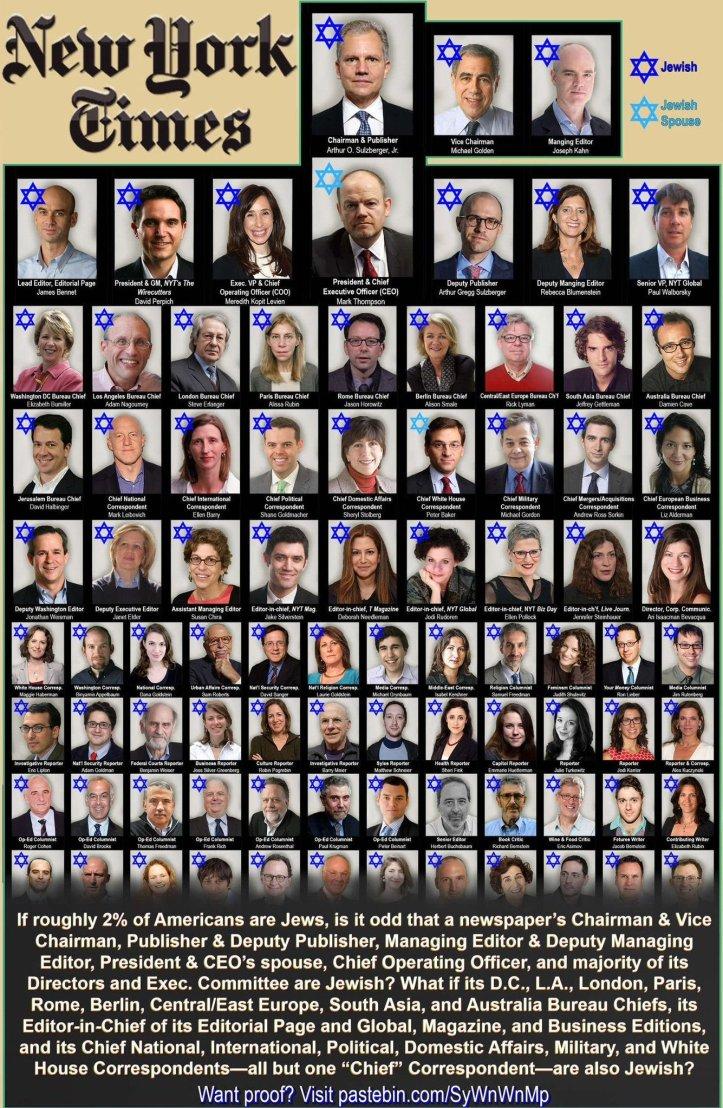 NYT Jews