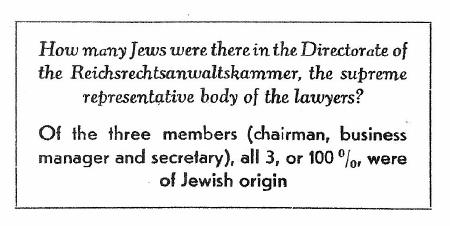 Weimar, advokater, Reichsrechtanswaltskammer