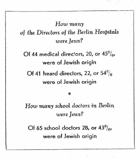 Weimar, sykehusdirektører og leger i Berlin