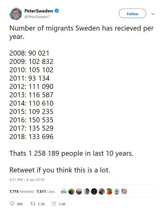 sweden migrants 10 years