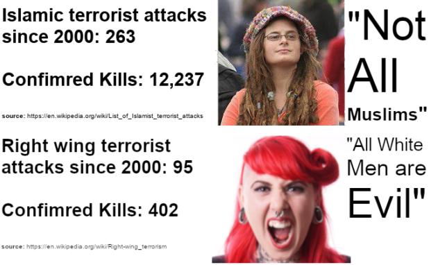 muslim terror