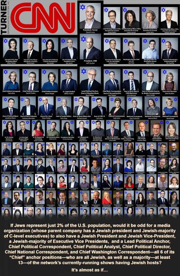 CNN-Jews