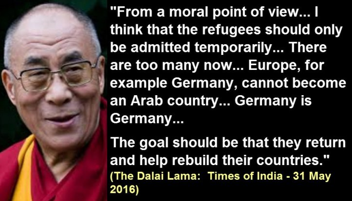 Dalai Lama refugees