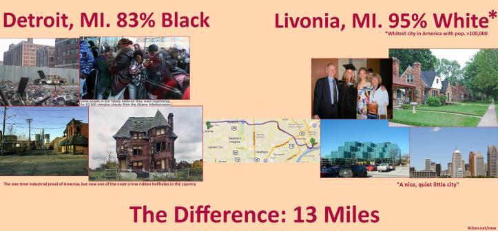 Detroit vs Livonia