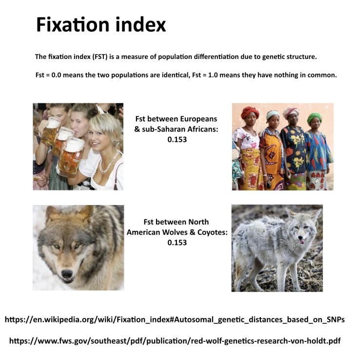 Race_Realism_Fixation_Index
