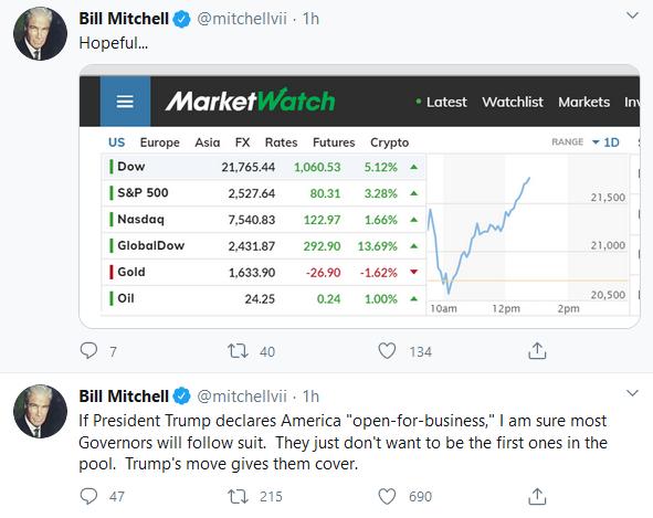 Bill Mitchell markedet