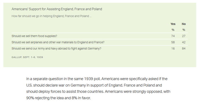 Americans opinion poll entering WW2